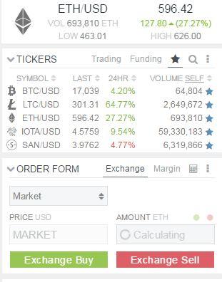 Orden de venta en Birfinex